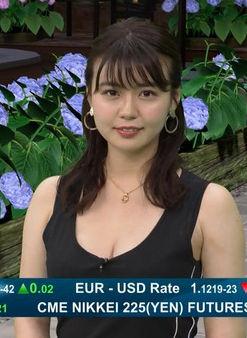 井口綾子(22)のTVで見る胸チラ谷間がエロいww【エロ画像】